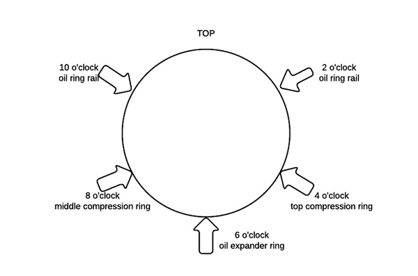 harley piston ring diagram